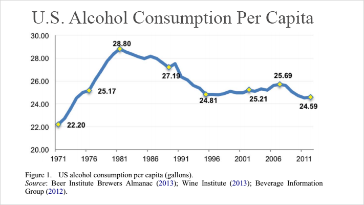 alcohol-consumption-2015